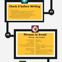 Dissertation coach infographic