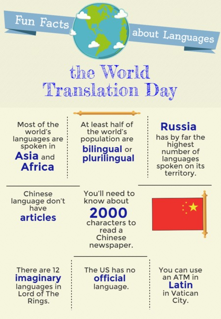 Translation facts