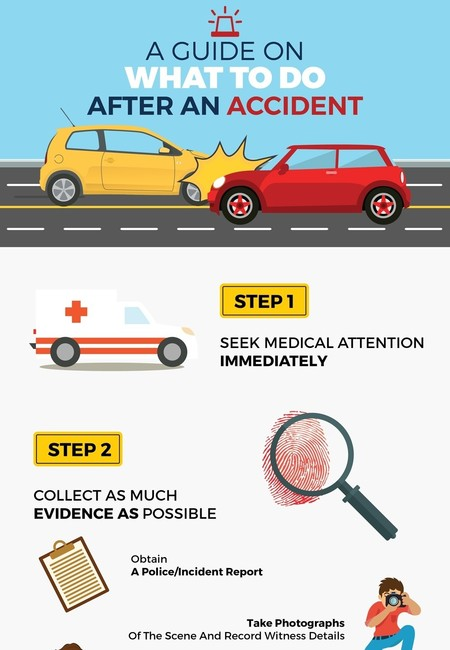 What to do after an accident in atlanta ga