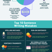 Sentence checking facts and stats