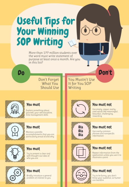 Useful tips for your winning sop writing