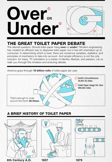 Toilet paperinfographic