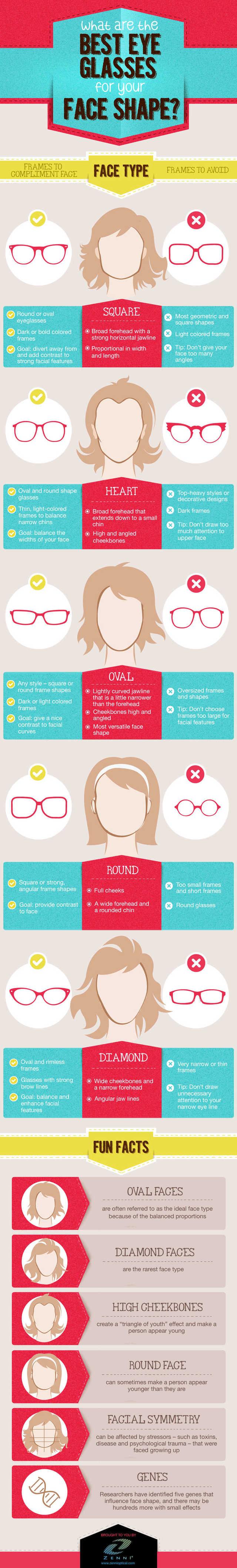 Frames infographic rev