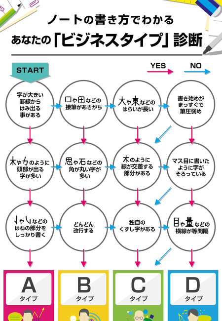 Shindan