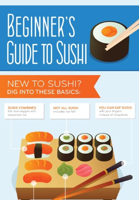 Beginners guide to sushi 51c9e2be2747c
