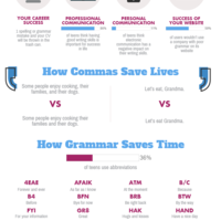 How grammar correction can change your life