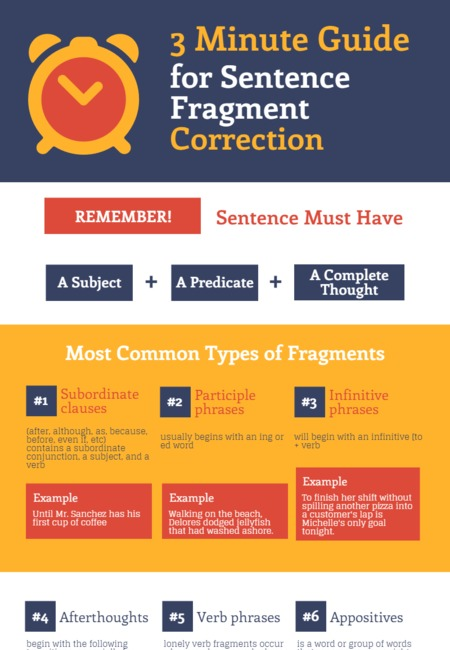 3 minute guide for sentence fragment correction 2