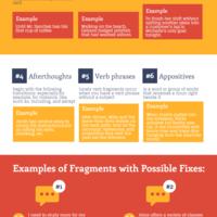 3 minute guide for sentence fragment correction 2