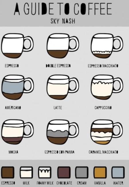 14 coffeeeposters