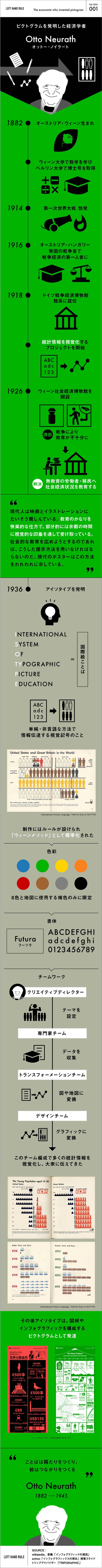 Yuzuaji infographic 201602 03 01
