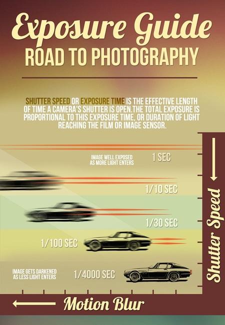 Digital photography exposure guide 51d6e7cd4e112