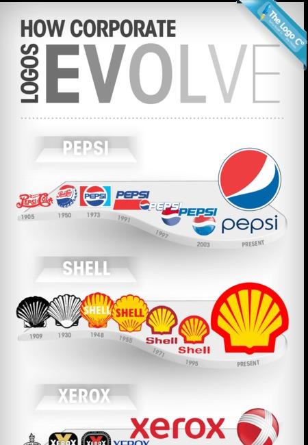 Logos evolve 4