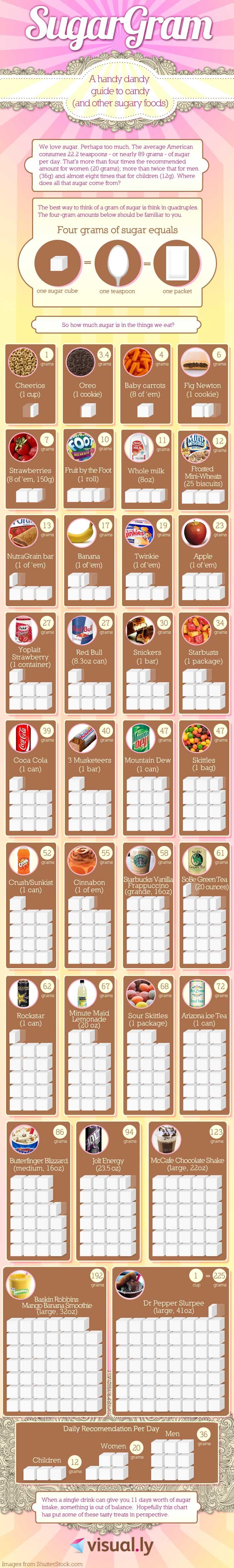砂糖ガイド