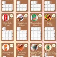 Sugargram 5092b9fe94a49