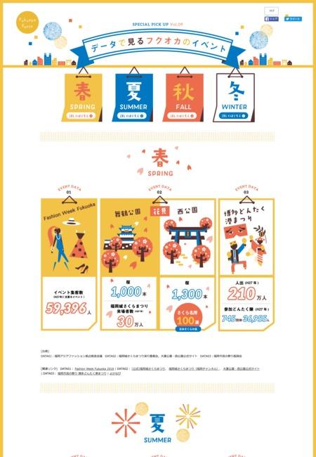 Screencapture facts city fukuoka lg jp data mp 201603 1460081645079 1