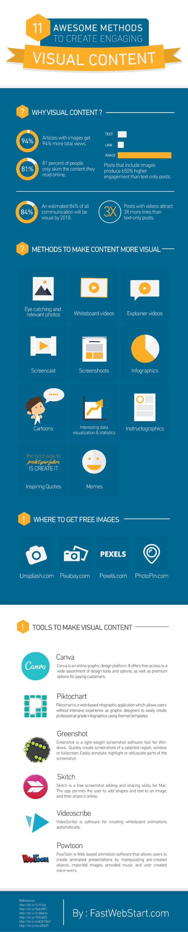 11 methods visual content infographic