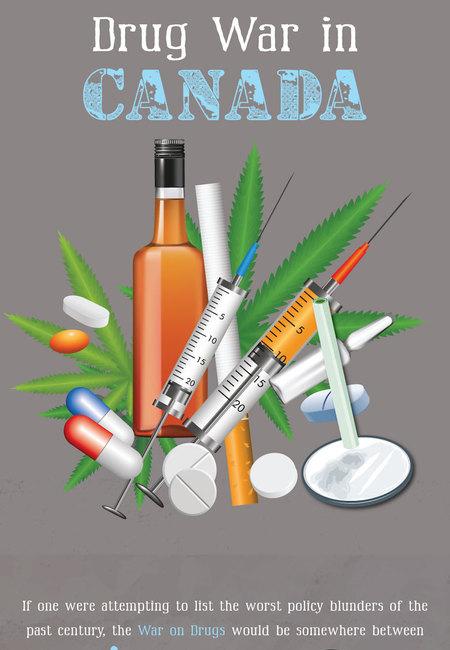 Addiction treatment war on drugs