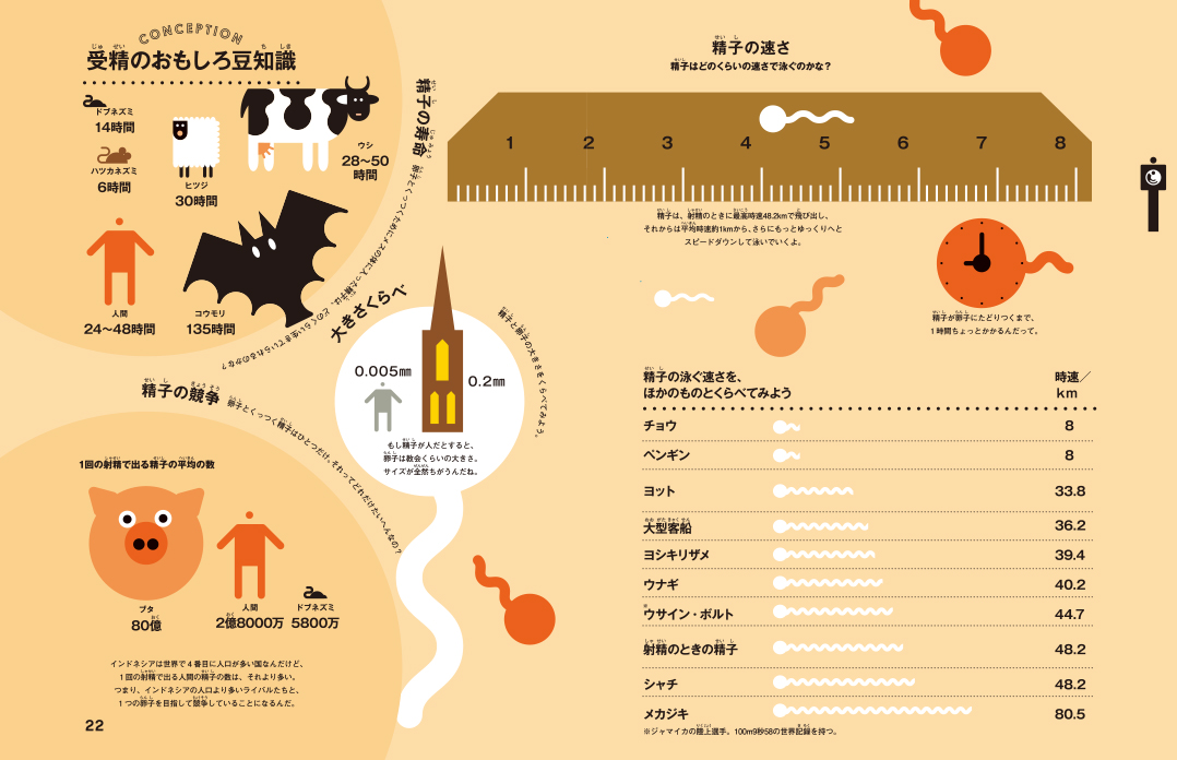 【ビックリ!】精子が飛び出す速さは、 ボルトの世界記録より速かった!