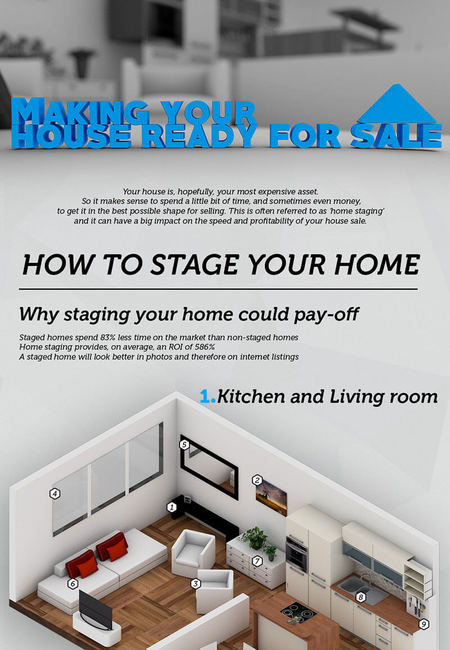 Homestaging small