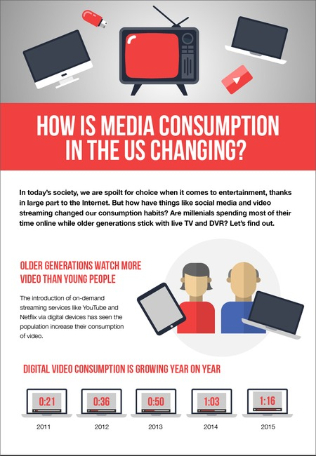 Broadbandsearchmediainfographic (1)