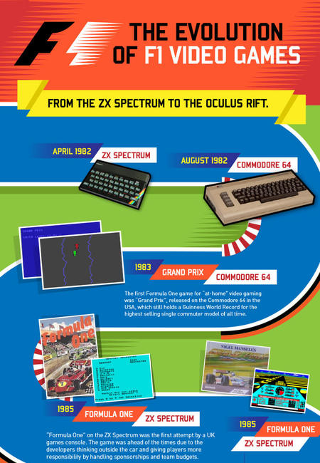 F1 infographic mod8 small