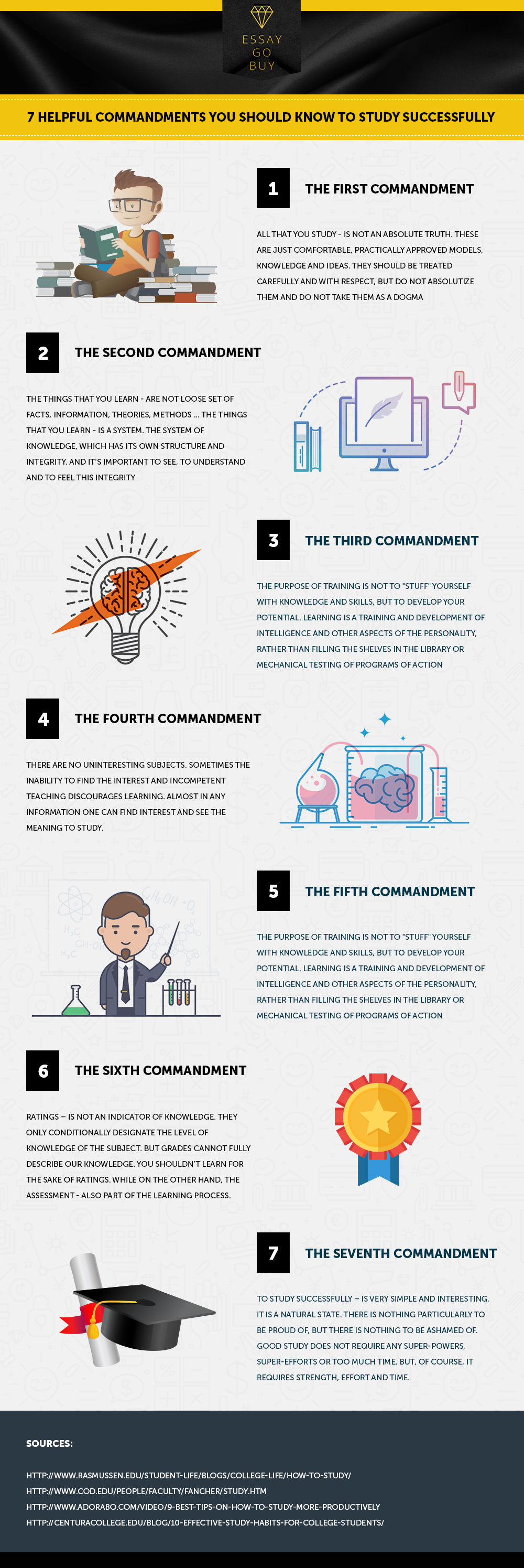 7 Helpful Commandments You Should Know to Study Successfully [Infographic] | EssayGoBuy.com