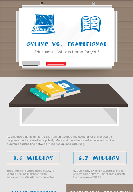 online vs traditional learning