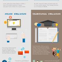Online vs. traditional education what is better for you