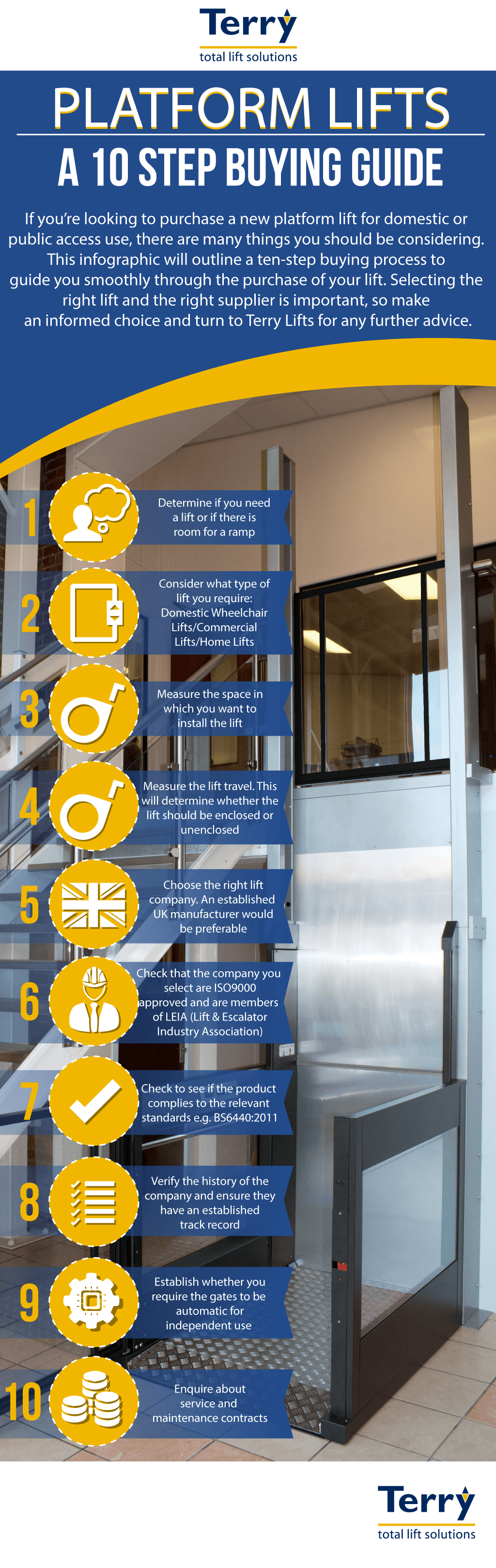 Platform Lifts – A 10 Step Buying Guide