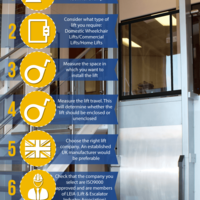 Infographic platform lift buying guide