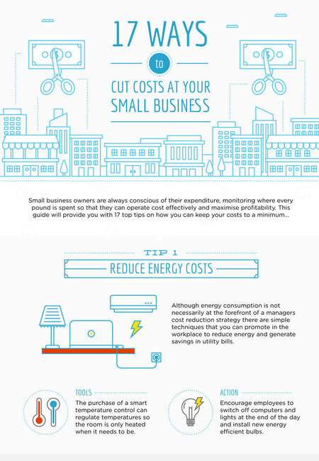 Cost saving infographic