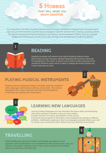 5 hobbies that will make essay4me.org 1000px