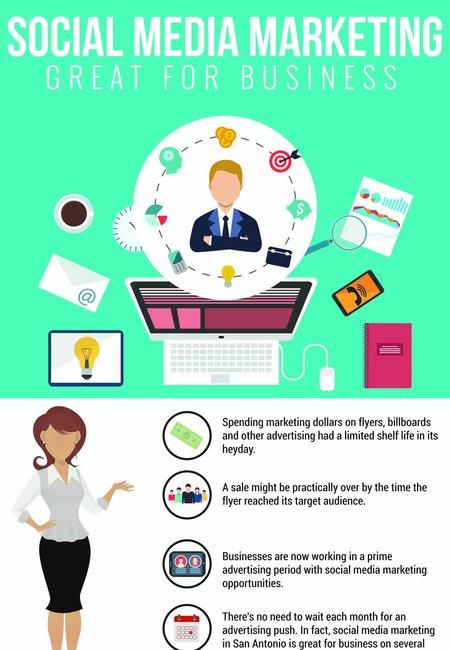 Social media markting info