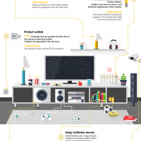 6 steps to electrical childproofing infographic