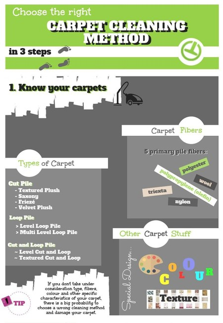 The right carpet cleaning method