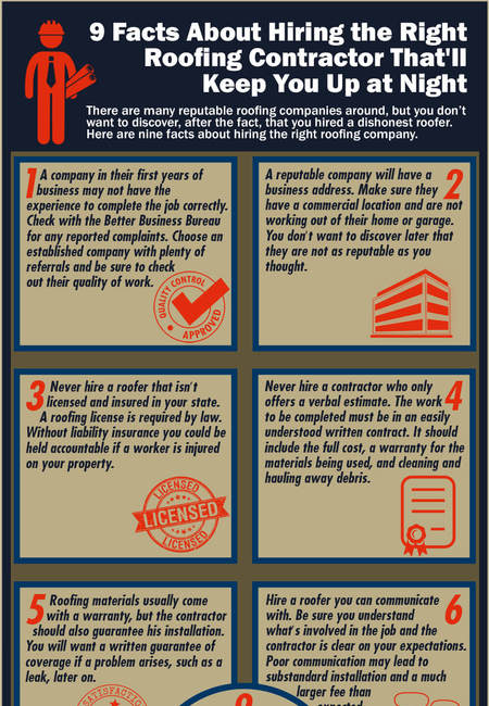Infographic 100 9 facts about hiring the right roofing contractor thatll keep you up at nights 1