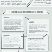 Choosing the right attorney infographic