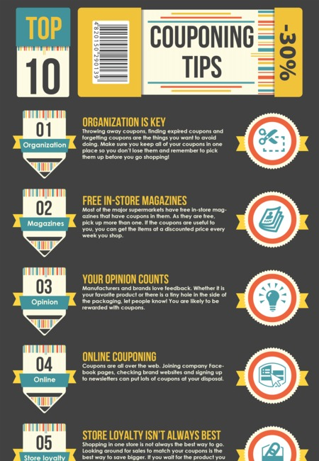 Coupon buffer tips infographic