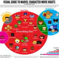 Marvel rights 3 1200x960