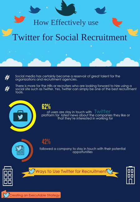 Twitter recruitment 2016