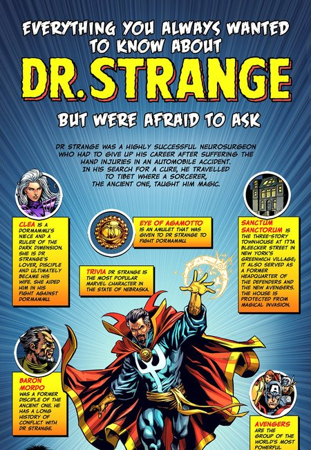 Who is dr strange