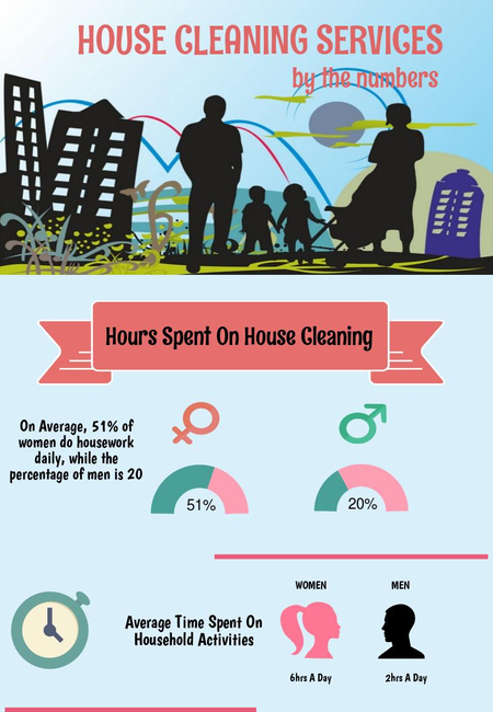 House cleaning services in atlanta