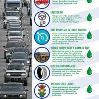Infographic 73 10 tips to spending less at the gas pump