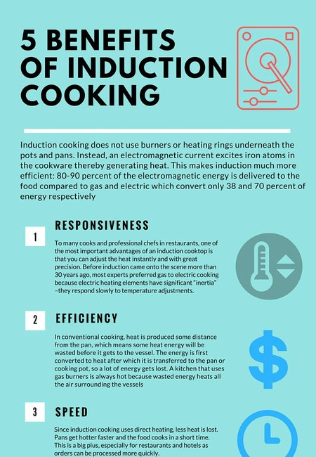 5 benefits of induction cooking