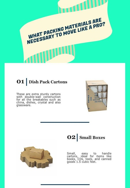 What packing materials are necessary to move like a pro