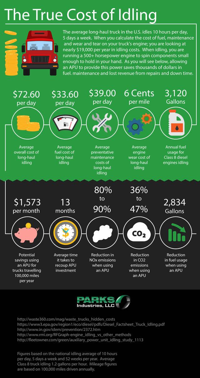Fj0416339 infographic
