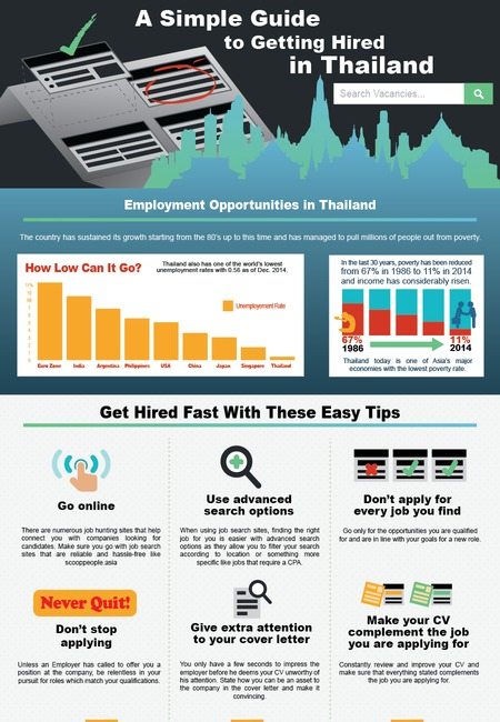 Getting hired in thailand 2