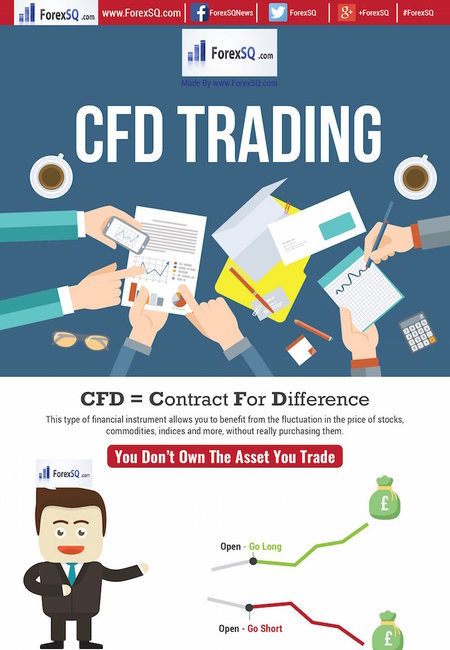 Cfd trading 1600px