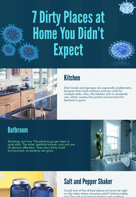 7 dirty places at home