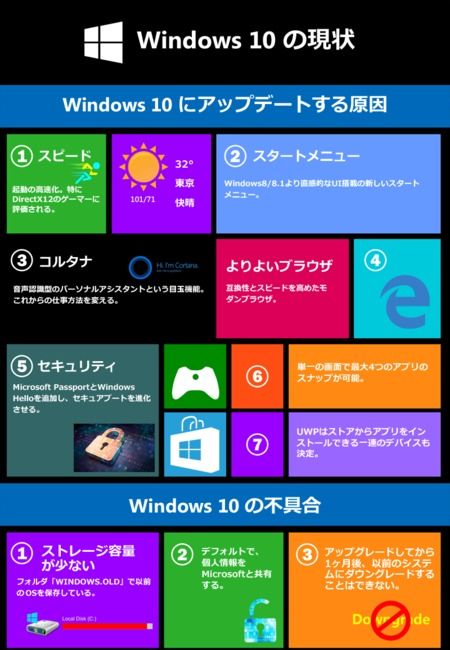 Windows 10 tips and tricks   jp